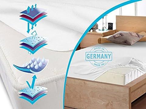 wasserdichtes Spannbetttuch mit innen liegender Nässesperre aus einem hoch atmungsaktivem Sepatex Membran - Inkontinenzschutz - mit Sommer- und Winterseite - made in Germany - erhältlich in 8 verschiedenen Größen - Steghöhe ca. 30 cm, 90 x 200 cm