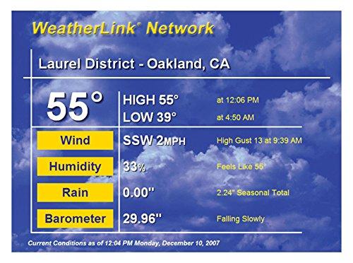 Davis Instruments Software Weather Link® IP