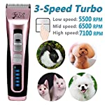 Rision 3 Speed Professional Pet Grooming Clipper Kit Low Noise Rechargeable Cordless Dog Hair Trimming Clippers Set for Dogs Cats and Other Animals Rision 3 Speed Professional Pet Grooming Clipper Kit Low Noise Rechargeable Cordless Dog Hair Trimming Clippers Set for Dogs Cats and Other Animals 51GdpeY5mTL