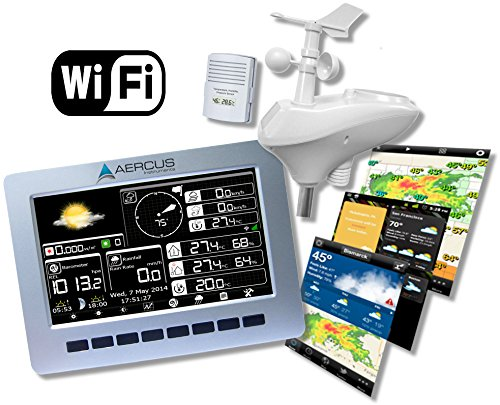 Wireless Weather Station WeatherRanger with WiFi and Real-time Internet Publishing
