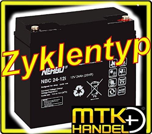 akku-batterie-nerbo-nbc-24-12i-12v-24ah-golfcaddy-moover-boot-scooter-elektromobil-rollstuhl-zyklent