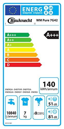 Bauknecht WM Pure 7G42 Waschmaschine Frontlader / A+++ -20% / 1400 UpM / 7 kg / Weiß / langlebiger Motor / Nachlegefunktion / Wasserschutz - 2