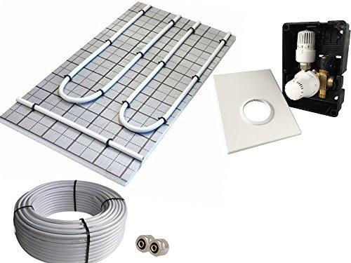 Tackerplatte Fußbodenheizung Warmwasser, Sani-TAC Komplett 5m² / 10m² mit Verbundrohr und TH-RTL Regelbox , Fläche:10 qm