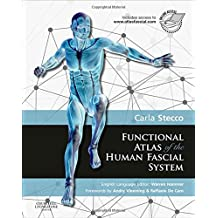 Functional Atlas of the Human Fascial System.