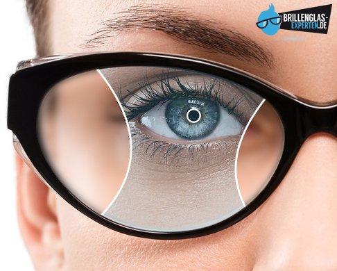 Brillenglas-wechsel - Einstärkegläser für Ihre Fassung und in Ihren Sehstärken, Index 1.60 - Lotuseffekt - Superentspiegelt - Hartschicht - UV-Schutz - Tönung kostenlos möglich