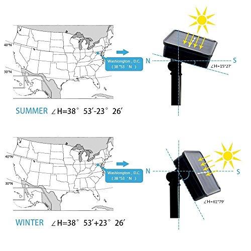 InnooTech 30er LED Solar Lichterkette Garten Globe Außen Warmweiß 6 Meter, Solar Beleuchtung Kugel für Party, Weihnachten, Outdoor, Fest Deko usw. - 4