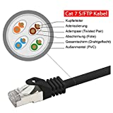 rocabo 7,5m CAT 7 - Patchkabel Netzwerkkabel LAN-Kabel - 2x RJ45 Netzwerk-Stecker - Ethernet Gigabit LAN Switch Router - S/FTP (PiMF) Schirmung - LSZH Halogenfrei - schwarz -