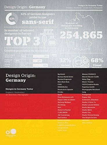 Read Pdf Design Origin Germany Online Byrodick