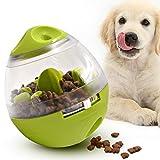 lefon Hundefutter Spielzeug, PET Leckerlie-Spender Interaktiver Ball zum Bewertung und Vergleich