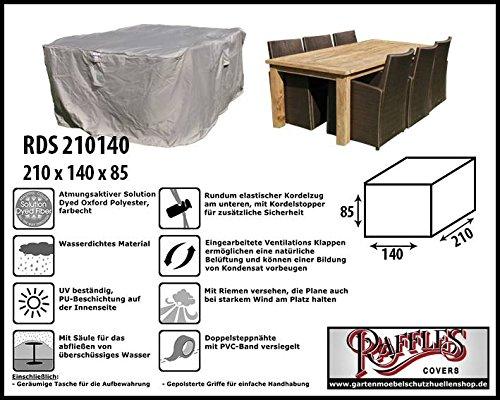 RDS210140 Wetterschutz für Gartenmöbel Sitzgruppe, 1 Tisch mit 4 - 6 Gartenstühle. Abdeckung...