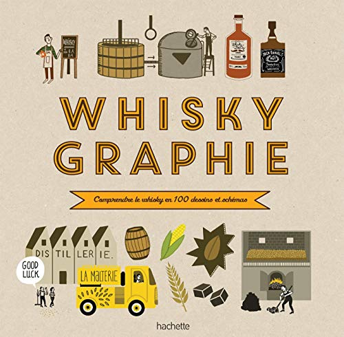 Whiskygraphie par  Dominique Foufelle, Mélody DENTRUCK