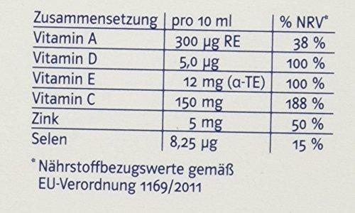 Doppelherz system MULTI-VITAMINE family, 250 ml Flüssigkeit zum Einnehmen