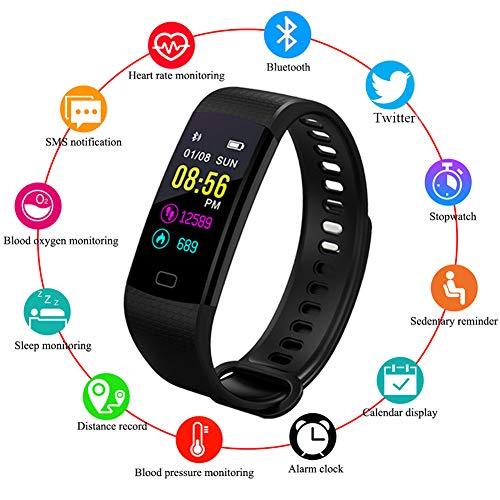 LIGE Fitness Armband mit Pulsmesser, Fitness Tracker Uhr Wasserdicht IP67 Blutdruckmesser Schrittzähler Uhr Stoppuhr Sport GPS Aktivitätstracker Schlafüberwachung Anruf SMS für Kinder Damen Männer