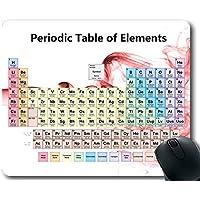 Alfombrillas para ratón, Tabla periódica de Elementos Alfombrilla para ratón, Tabla de química para