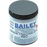 Bailey Herramientas para examinar grifos