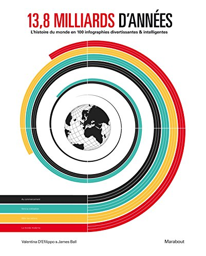 13,8 milliards d'années - L'hisoire du monde en 100 infographies divertissantes et intelligentes