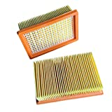 Clean Fairy Vacuum Cleaner Filters 2-pcs Replacement...