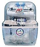 #10: Aquagrand White Mount RO+UV+UF 10-Litre Water Purifier