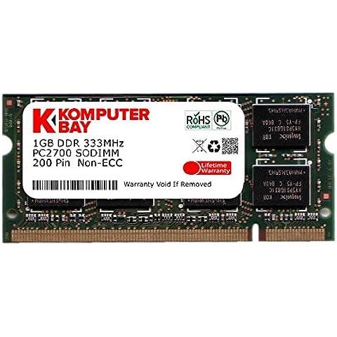 Komputerbay - Módulo de memoria SODIMM (200 pines, 333 Mhz, DDR333, PC2700, CL 2.5, 1 GB) 1GB