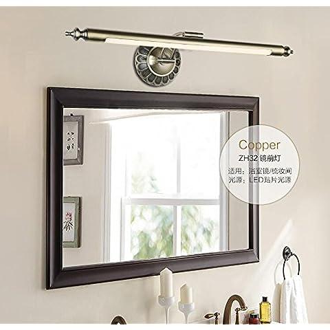 Fuf.MclContinental ante el espejo lámpara LED wc