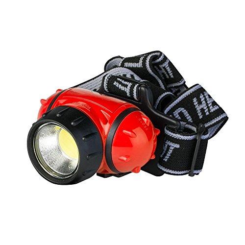 Poly Pool PP3156, Lampada da Fronte Multifunzionale Ultra 3W da Testa, 3 Funzioni Luminose, Fascia Elastica e Testina Inclinabile Unisex - Adulto, Rossa LED COB, M