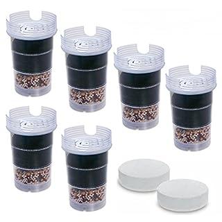 Jahrespaket Filtersatz für Acala Quell One, Swing, Sunny und Wasetto mit Mikroschwämmen