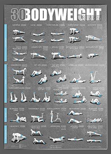 sportboXX Poster DIN A1 mit Übungen ohne Geräte, Bauchtrainer, Workout für zuhause - 2
