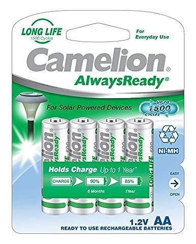 'Camelion 17406406Ni-MH Batterie
