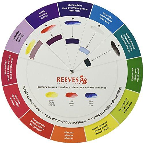 Reeves Farbkreis Farbwählrad Acryl, Kunststoff, Nicht Nicht Zutreffend, 2.5x30x1 cm