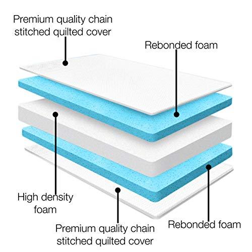 Euro Dreams Eurofit 4-inch Single Size Bonded Foam Mattress (Blue, 72x30x4) Image 2