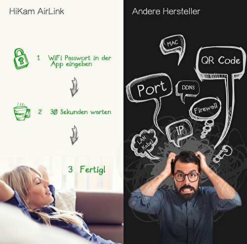 HiKam A7 Telecamera Videosorveglianza Esterno WiFi HD con Istruzioni per l'uso/App/Assistenza in italiano(Telecamera IP Camera Webcam Videocamera Sorveglianza WiFi WLAN Wireless)
