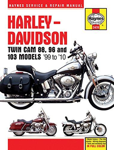 Harley-Davidson Twin Cam 88, 96 & 103 Models Cover Image