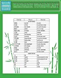 Best Speedy Publishing LLC Dictionaries - Mandarin Vocabulary (Speedy Study Guides: Academic) Review