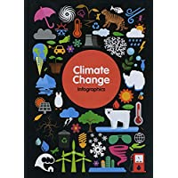 Climate Change (Infographics)