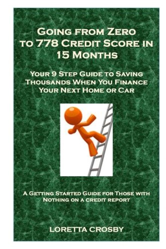 Going from Zero to 778 Credit Score in 15 Months: Your 9...