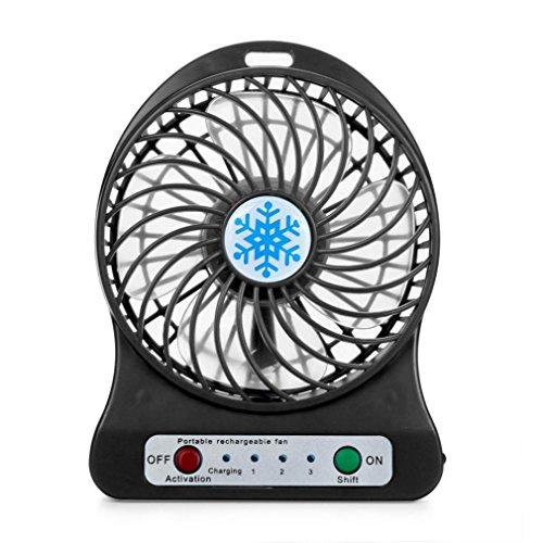 Preisvergleich Produktbild FNKDOR Portable Rechargeable LED Light Fan Air Cooler Mini Desk USB 18650 Batterie Ventilateur (noir)