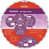 Finnisch – Wichtige Verben: Wheel – Finnisch – Wichtige Verben