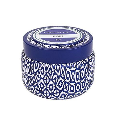Capri Blue Printed Travel Tin - Paris No21 - Fragrance