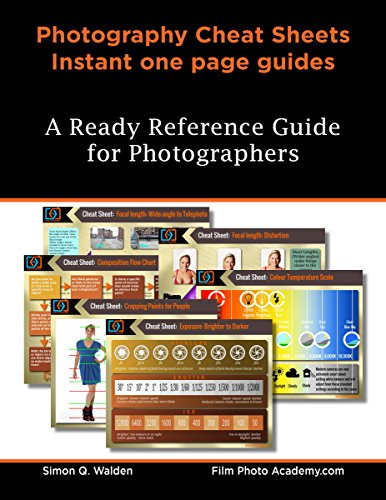 new-photographers-cheat-sheets-a-quick-reference-guide-to-your-photography-exposure-focal-length-com
