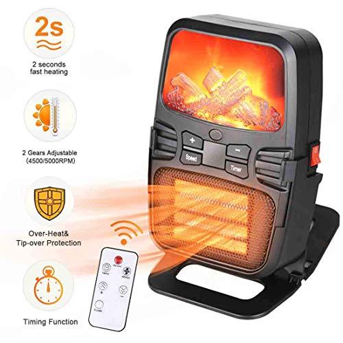Mini Estufa Eléctrica Calefactor Cerámico Aire Caliente