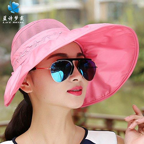ZHANGYONG*Cap estate dei bambini la visiera parasole tours UV dei cappelli può piegare cappuccio grande (Piega Funghi)