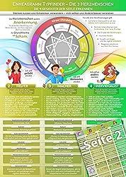 Enneagramm Typfinder - Die 3 Herzmenschen   Die 9 Gesichter der Seele erkennen: - Stärken nutzen und Schwächen verwandeln - sich selbst und Andere besser verstehen