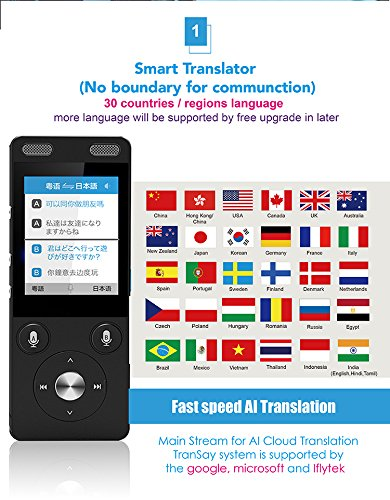 TranSay AI Two Way Instant Digital Voice Translator Device Supports Chinese, Cantonese, English, (Saudi) Arabic, German, Spanish, French, Italian, Dutch, Portugal, Russian, Hungarian, Thailand,