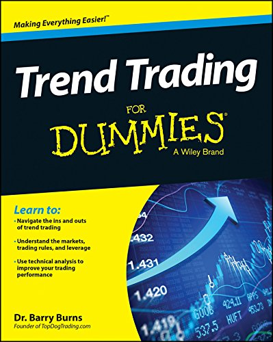 Option 1 Dummy (Trend Trading For Dummies (For Dummies Series))
