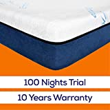 Memory Foam Mattress Kings Review and Comparison