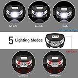 LE CREE LED USB wiederaufladbar Stirnlampe, 5 Lichtmodi, inklusive Rotlicht, inklusive USB Kabel, handfreie Kopflampe, LED Scheinwerfer, Ideal für Camping, Laufen, Jagd und Lesen, Campinglampe, Aussenleuchte - 3