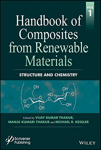 Handbook of Composites from Renewable Materials, Structure and ...