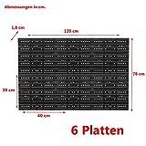 6 Platten für Wandregal Regal Regalplatte Lagerbox Werkstatt Lagerregal Regalsystem