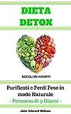 DIETA DETOX: Purificati e Perdi Peso in modo Naturale