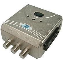Modulador analógico ED0905 de Daxis